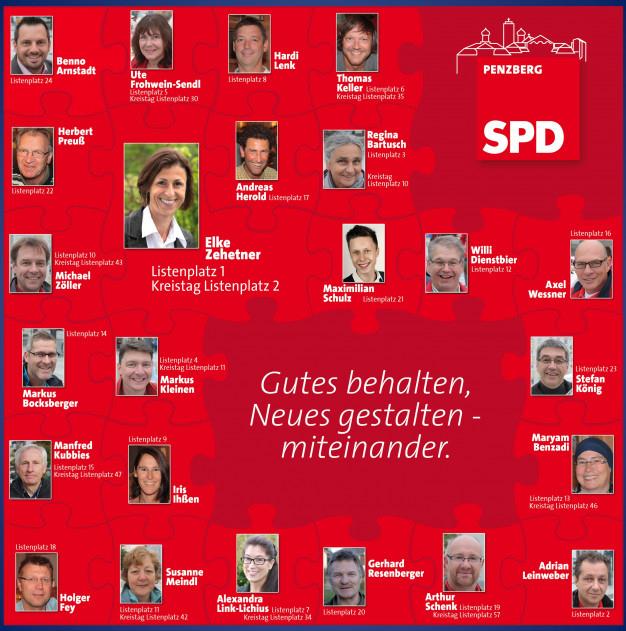 Kandidaten-Puzzle 2014